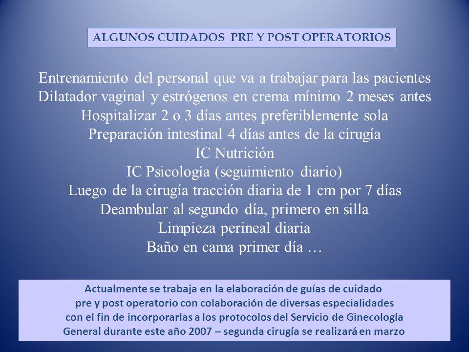ALGUNOS CUIDADOS PRE Y POST OPERATORIOS Entrenamiento del personal que va a trabajar para las pacientes Dilatador vaginal y estrógenos en crema mínimo