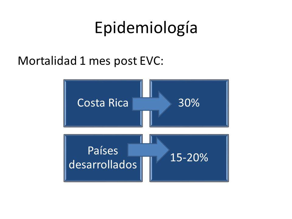 Epidemiología Mortalidad 1 mes post EVC: Costa Rica30% Países desarrollados 15-20%