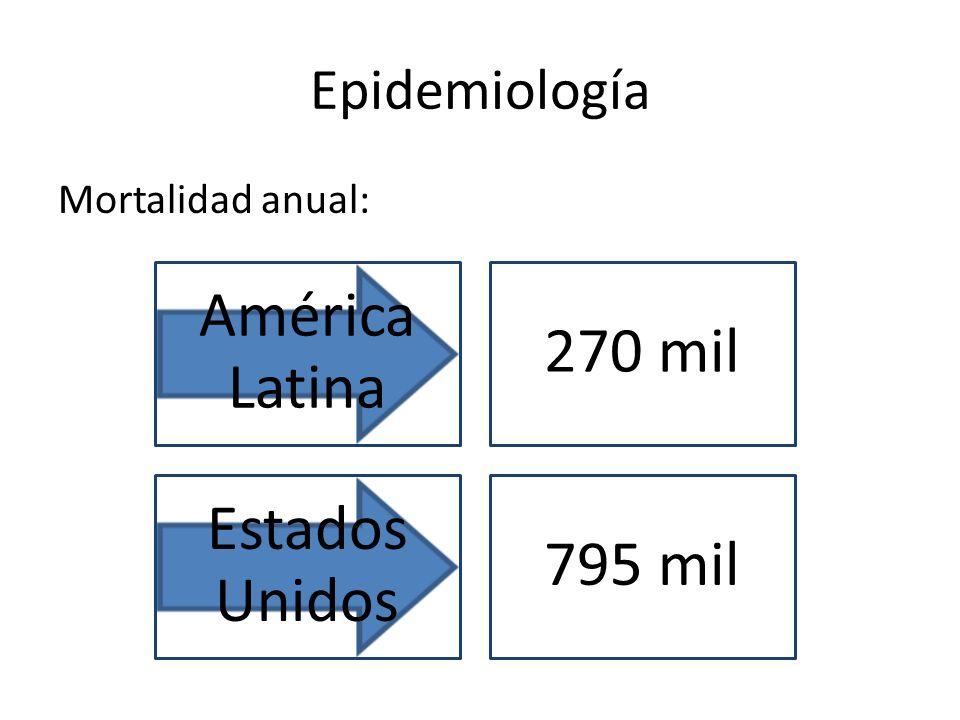 Epidemiología Mortalidad anual: América Latina 270 mil Estados Unidos 795 mil