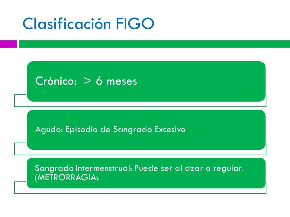 Clasificación FIGO Crónico: > 6 meses Agudo: Episodio de Sangrado Excesivo Sangrado Intermenstrual: Puede ser al azar o regular. (METRORRAGIA ).
