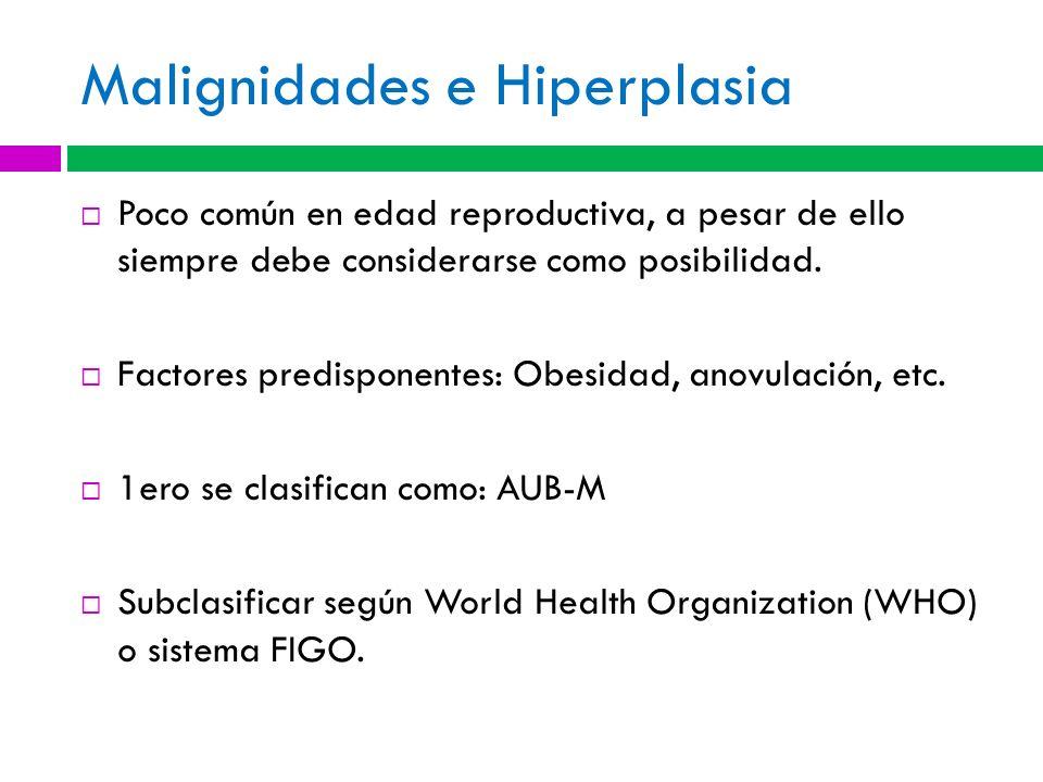 Malignidades e Hiperplasia Poco común en edad reproductiva, a pesar de ello siempre debe considerarse como posibilidad. Factores predisponentes: Obesi