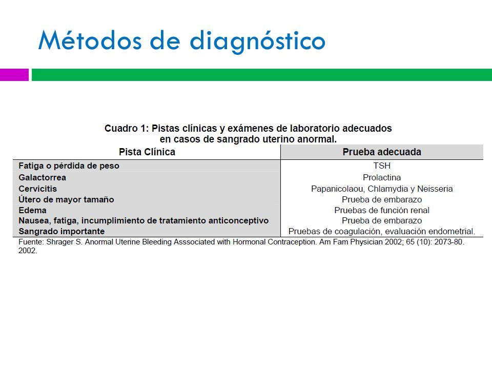 Métodos de diagnóstico