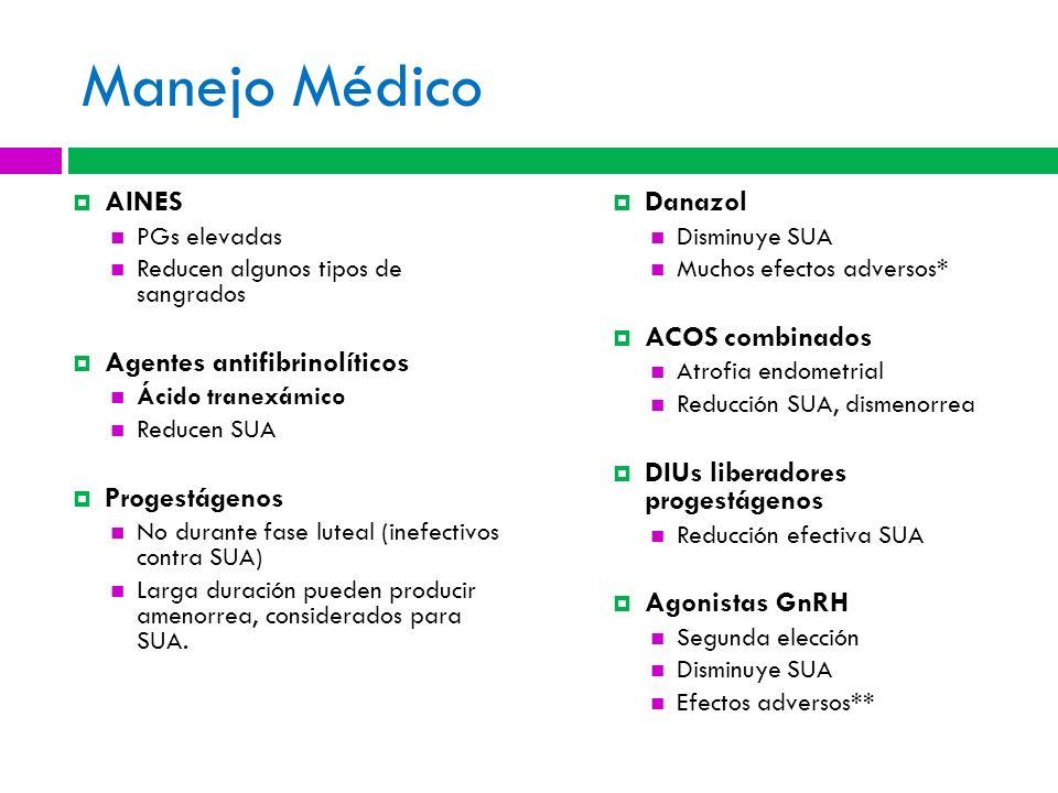 Manejo Médico AINES PGs elevadas Reducen algunos tipos de sangrados Agentes antifibrinolíticos Ácido tranexámico Reducen SUA Progestágenos No durante