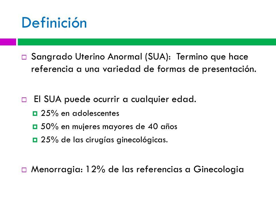 Definición Sangrado Uterino Anormal (SUA): Termino que hace referencia a una variedad de formas de presentación. El SUA puede ocurrir a cualquier edad