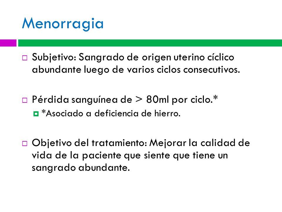 Menorragia Subjetivo: Sangrado de origen uterino cíclico abundante luego de varios ciclos consecutivos. Pérdida sanguínea de > 80ml por ciclo.* *Asoci