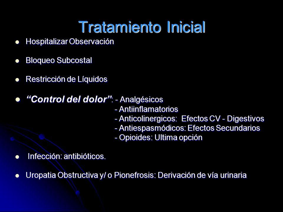 Tratamiento Inicial Hospitalizar Observación Hospitalizar Observación Bloqueo Subcostal Bloqueo Subcostal Restricción de Líquidos Restricción de Líqui