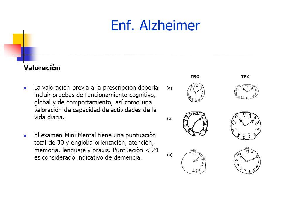 Enf. Alzheimer Valoraciòn La valoración previa a la prescripción debería incluir pruebas de funcionamiento cognitivo, global y de comportamiento, así