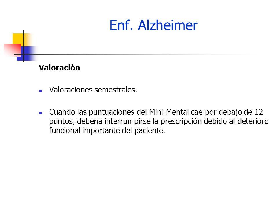 Enf. Alzheimer Valoraciòn Valoraciones semestrales. Cuando las puntuaciones del Mini-Mental cae por debajo de 12 puntos, debería interrumpirse la pres