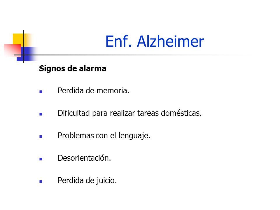 Enf. Alzheimer Signos de alarma Perdida de memoria. Dificultad para realizar tareas domésticas. Problemas con el lenguaje. Desorientación. Perdida de