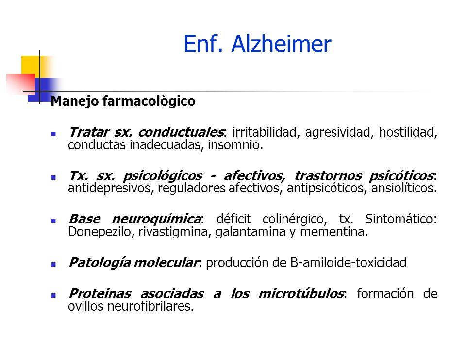 Enf. Alzheimer Manejo farmacològico Tratar sx. conductuales: irritabilidad, agresividad, hostilidad, conductas inadecuadas, insomnio. Tx. sx. psicológ
