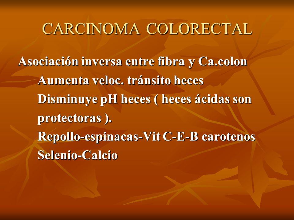 CARCINOMA COLORECTAL Asociación inversa entre fibra y Ca.colon Aumenta veloc. tránsito heces Aumenta veloc. tránsito heces Disminuye pH heces ( heces