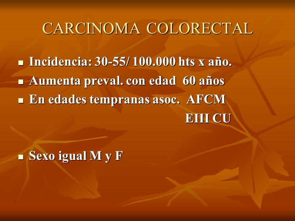 CARCINOMA COLORECTAL Incidencia: 30-55/ 100.000 hts x año. Incidencia: 30-55/ 100.000 hts x año. Aumenta preval. con edad 60 años Aumenta preval. con