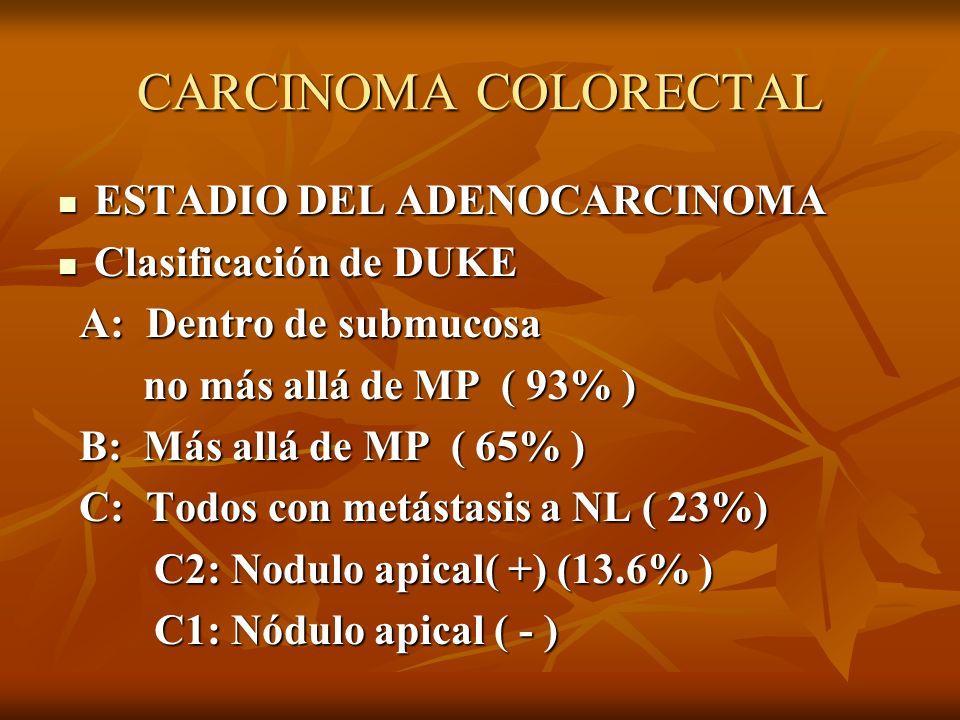 CARCINOMA COLORECTAL ESTADIO DEL ADENOCARCINOMA ESTADIO DEL ADENOCARCINOMA Clasificación de DUKE Clasificación de DUKE A: Dentro de submucosa A: Dentr