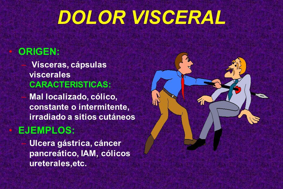 DOLOR VISCERAL ORIGEN: – Vísceras, cápsulas viscerales CARACTERISTICAS: –Mal localizado, cólico, constante o intermitente, irradiado a sitios cutáneos