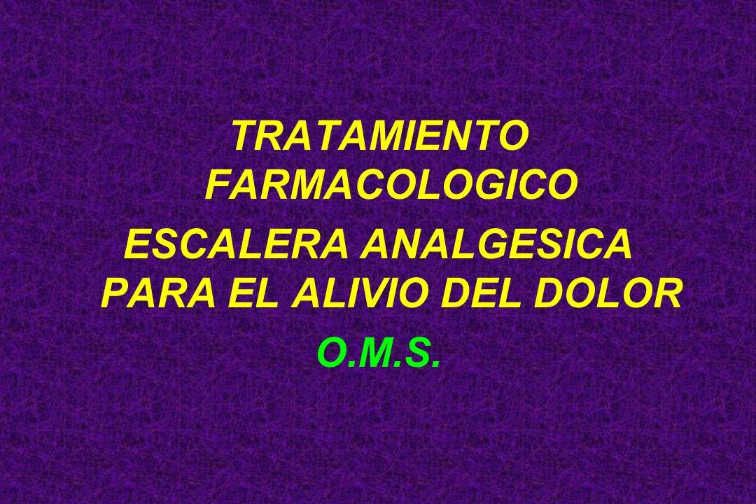 TRATAMIENTO FARMACOLOGICO ESCALERA ANALGESICA PARA EL ALIVIO DEL DOLOR O.M.S.