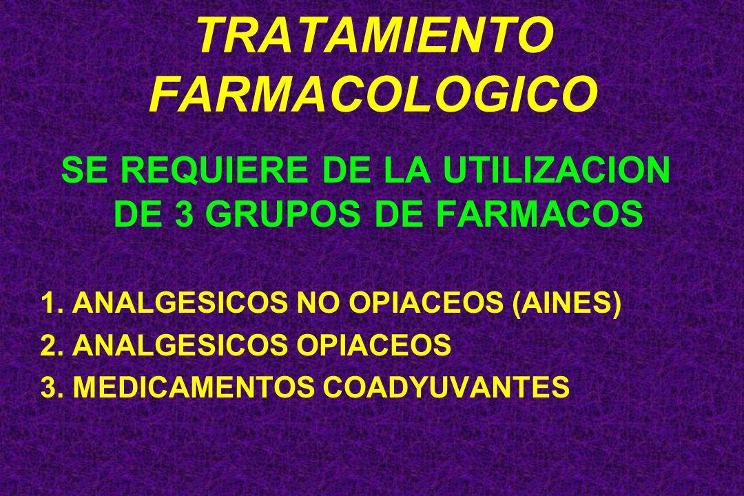 TRATAMIENTO FARMACOLOGICO SE REQUIERE DE LA UTILIZACION DE 3 GRUPOS DE FARMACOS 1. ANALGESICOS NO OPIACEOS (AINES) 2. ANALGESICOS OPIACEOS 3. MEDICAME