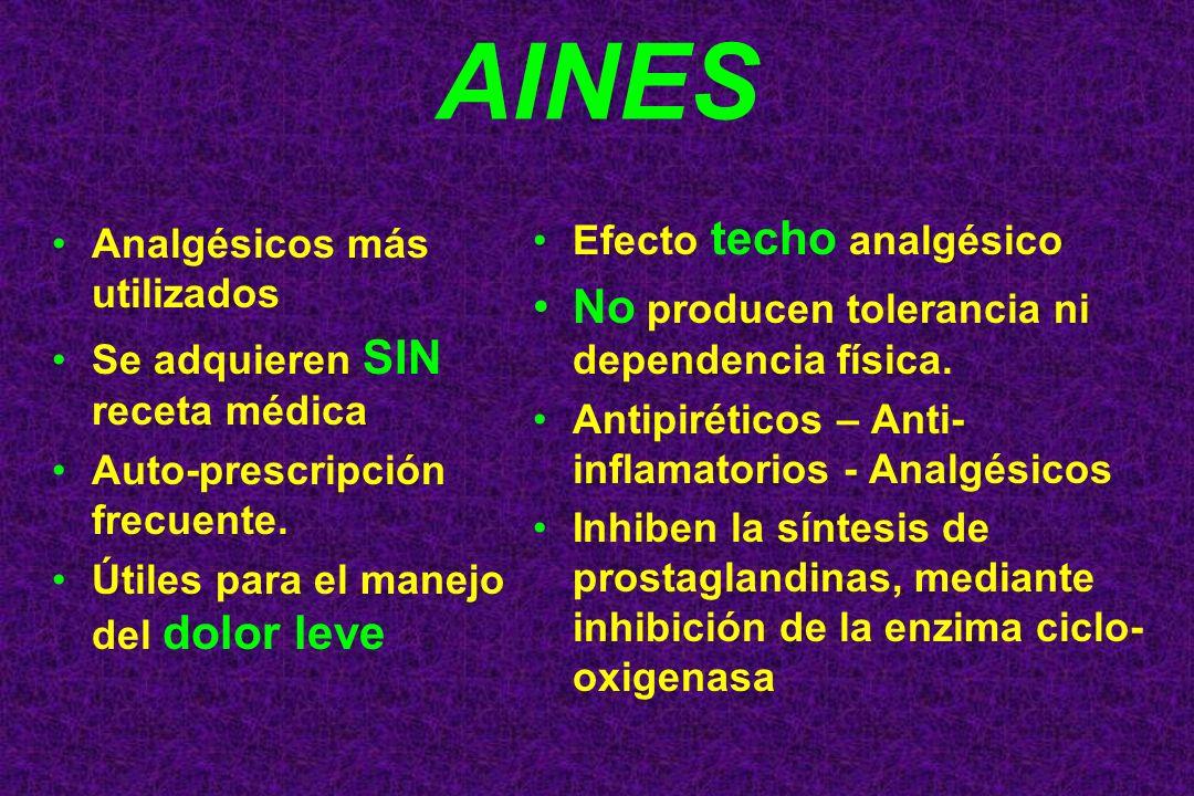 AINES Analgésicos más utilizados Se adquieren SIN receta médica Auto-prescripción frecuente. Útiles para el manejo del dolor leve Efecto techo analgés