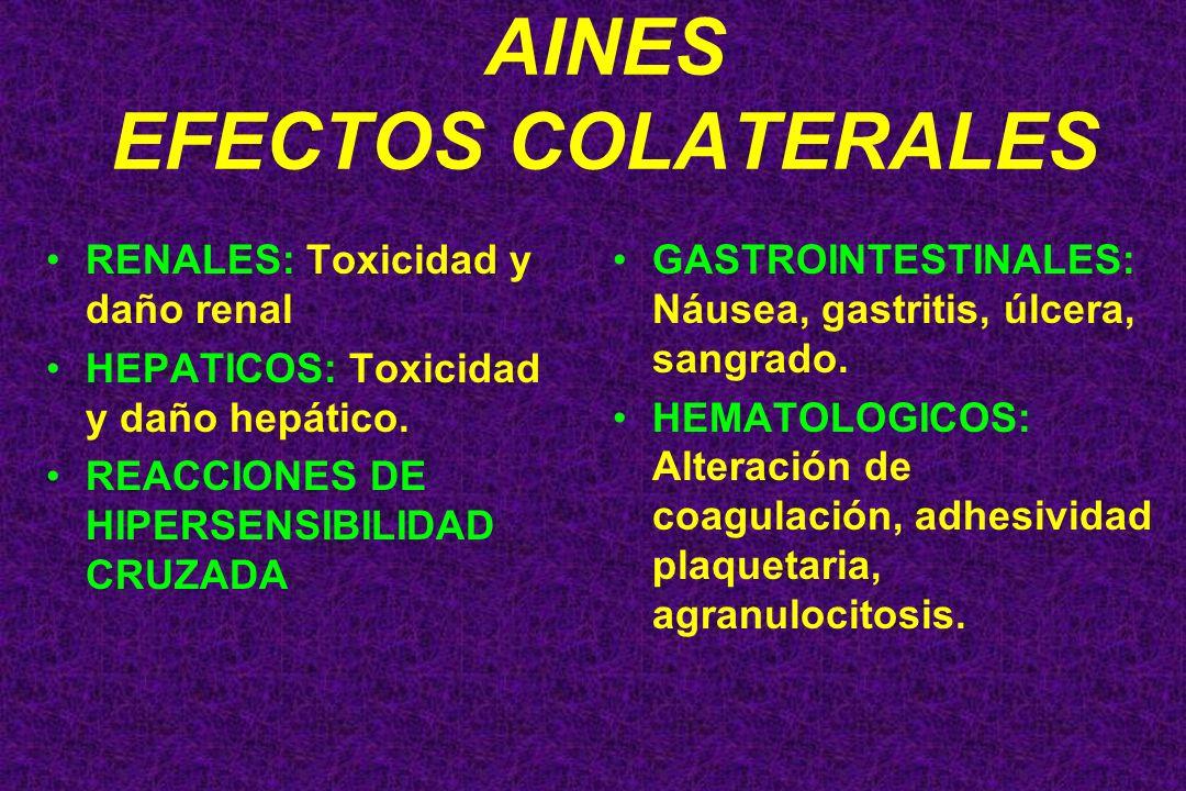 AINES EFECTOS COLATERALES RENALES: Toxicidad y daño renal HEPATICOS: Toxicidad y daño hepático. REACCIONES DE HIPERSENSIBILIDAD CRUZADA GASTROINTESTIN