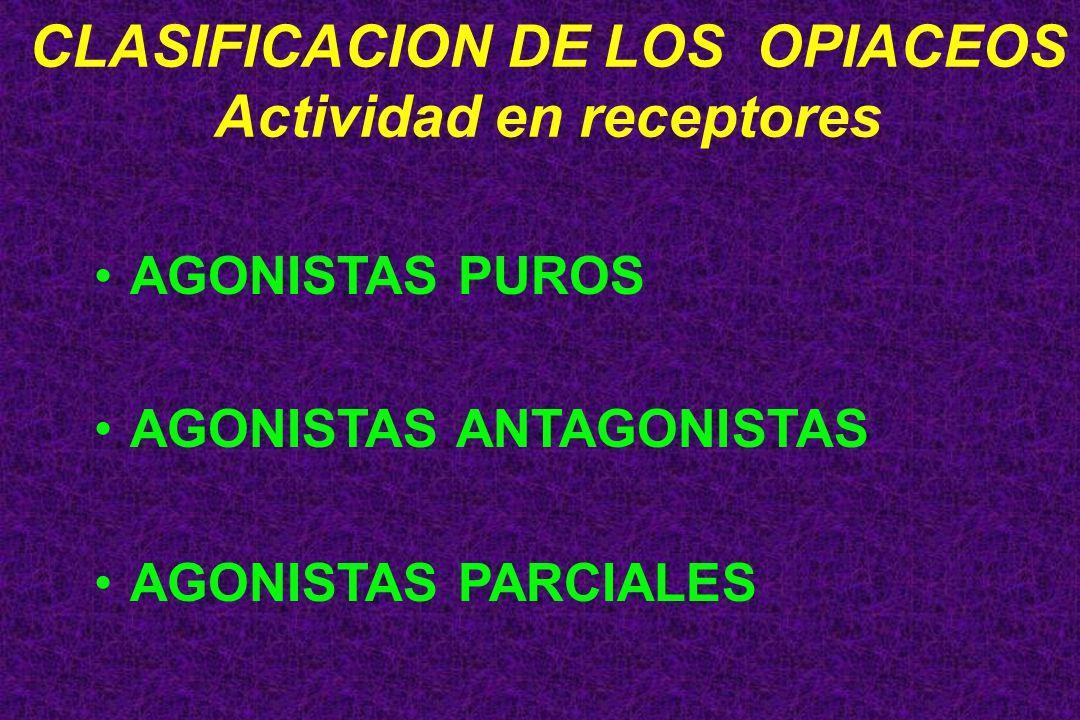 AGONISTAS PUROS AGONISTAS ANTAGONISTAS AGONISTAS PARCIALES CLASIFICACION DE LOS OPIACEOS Actividad en receptores