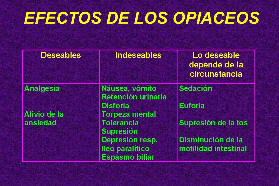 EFECTOS DE LOS OPIACEOS
