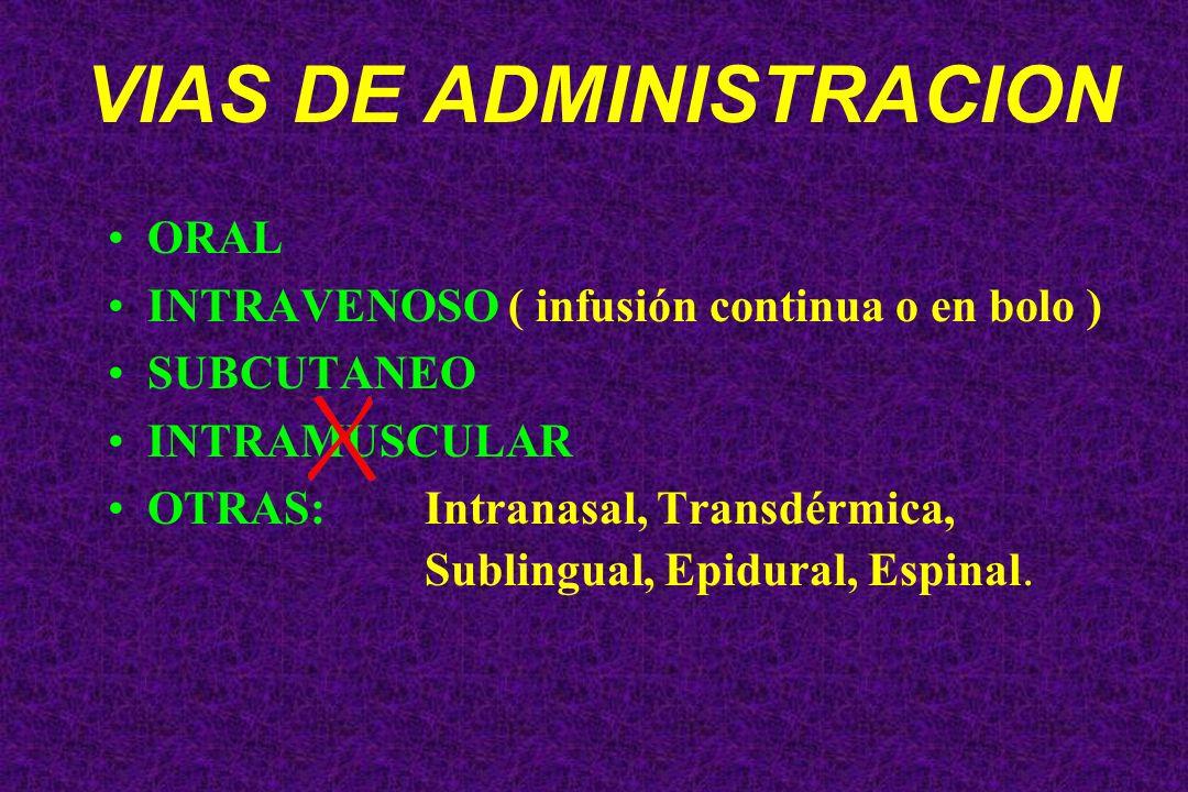 VIAS DE ADMINISTRACION ORAL INTRAVENOSO ( infusión continua o en bolo ) SUBCUTANEO INTRAMUSCULAR OTRAS:Intranasal, Transdérmica, Sublingual, Epidural,