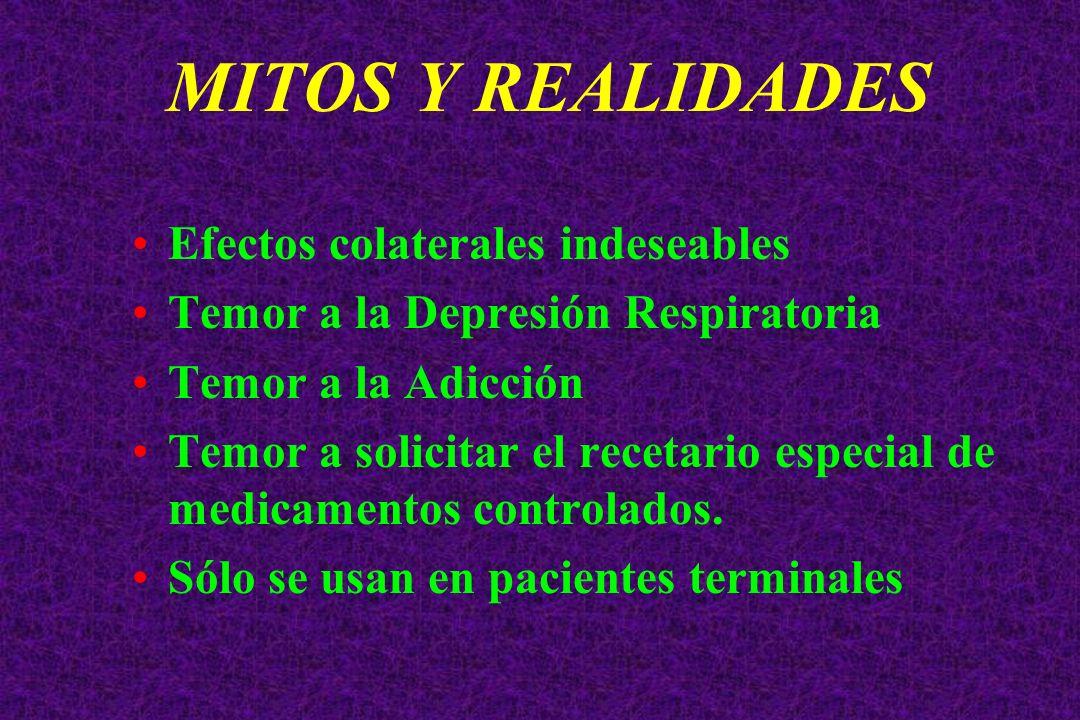 MITOS Y REALIDADES Efectos colaterales indeseables Temor a la Depresión Respiratoria Temor a la Adicción Temor a solicitar el recetario especial de me