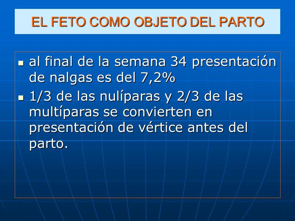 EL FETO COMO OBJETO DEL PARTO al final de la semana 34 presentación de nalgas es del 7,2% al final de la semana 34 presentación de nalgas es del 7,2%