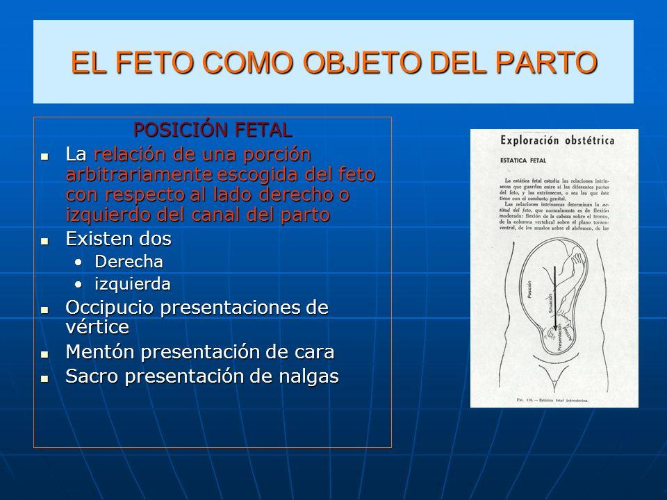 EL FETO COMO OBJETO DEL PARTO VARIEDAD DE POSICIÓN Es la relación que guarda el punto de guía con la extremidad de los principales diámetros maternos Es la relación que guarda el punto de guía con la extremidad de los principales diámetros maternos la eminencia íleopectíneala eminencia íleopectínea la extremidad del diámetro transversola extremidad del diámetro transverso la articulación sacroiliacala articulación sacroiliaca el pubis o el sacroel pubis o el sacro Variedad de posición: anterior, transversa, posterior, púbica o sacra.