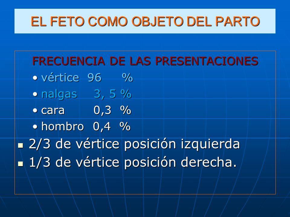 EL FETO COMO OBJETO DEL PARTO FRECUENCIA DE LAS PRESENTACIONES vértice 96 %vértice 96 % nalgas 3, 5 %nalgas 3, 5 % cara 0,3 %cara 0,3 % hombro 0,4 %ho