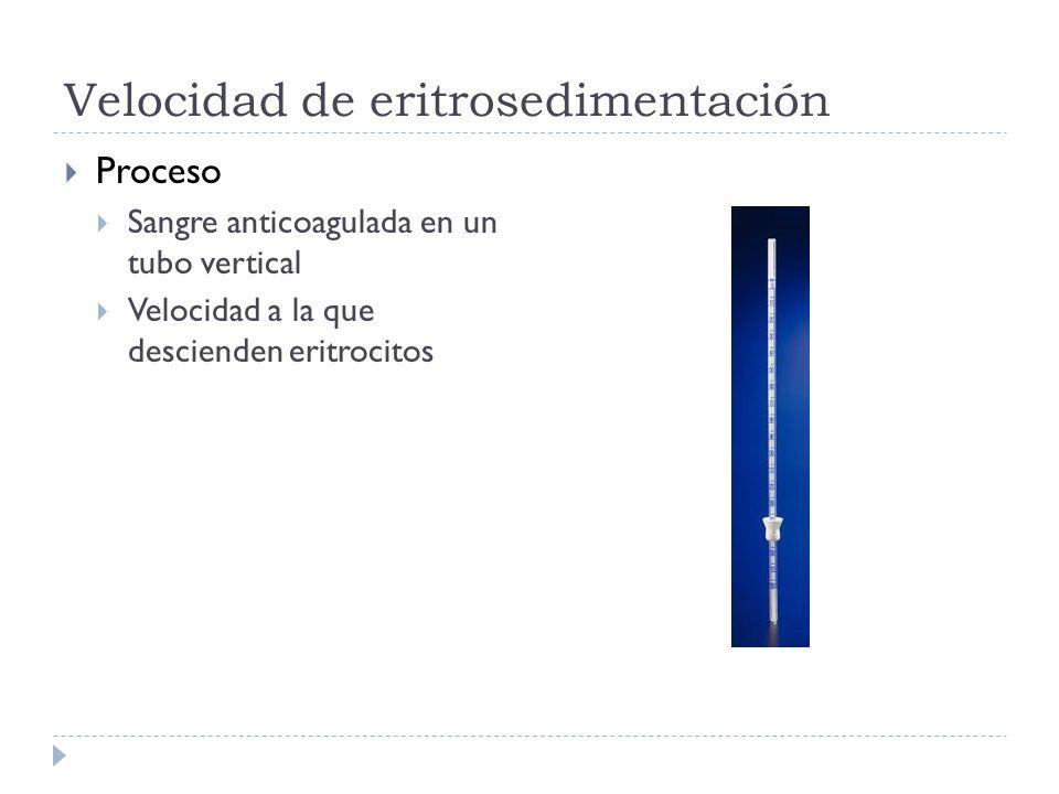 Velocidad de eritrosedimentación Proceso Sangre anticoagulada en un tubo vertical Velocidad a la que descienden eritrocitos