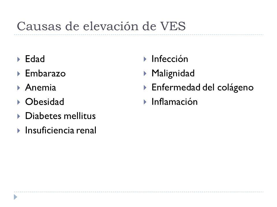 Causas de elevación de VES Edad Embarazo Anemia Obesidad Diabetes mellitus Insuficiencia renal Infección Malignidad Enfermedad del colágeno Inflamació