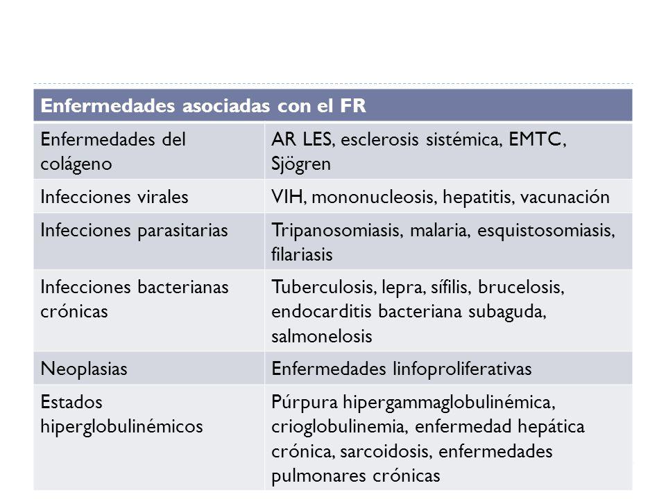 Enfermedades asociadas con el FR Enfermedades del colágeno AR LES, esclerosis sistémica, EMTC, Sjögren Infecciones viralesVIH, mononucleosis, hepatiti