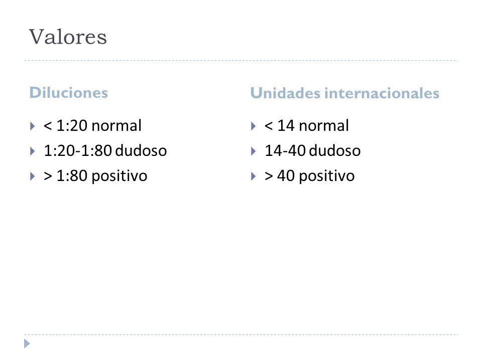 Valores Diluciones Unidades internacionales < 1:20 normal 1:20-1:80 dudoso > 1:80 positivo < 14 normal 14-40 dudoso > 40 positivo