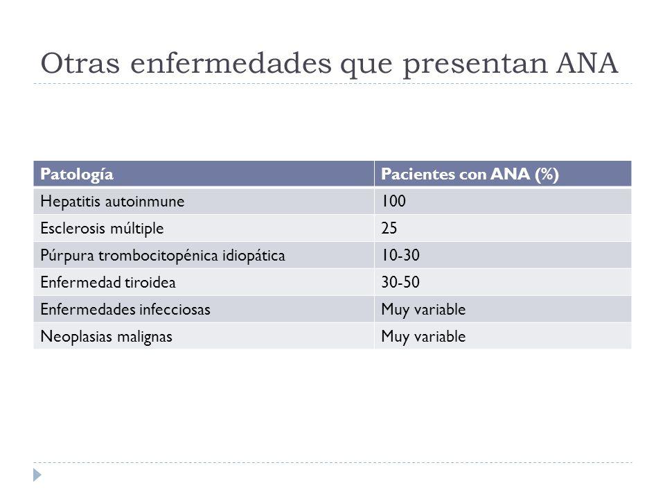 Otras enfermedades que presentan ANA PatologíaPacientes con ANA (%) Hepatitis autoinmune100 Esclerosis múltiple25 Púrpura trombocitopénica idiopática1