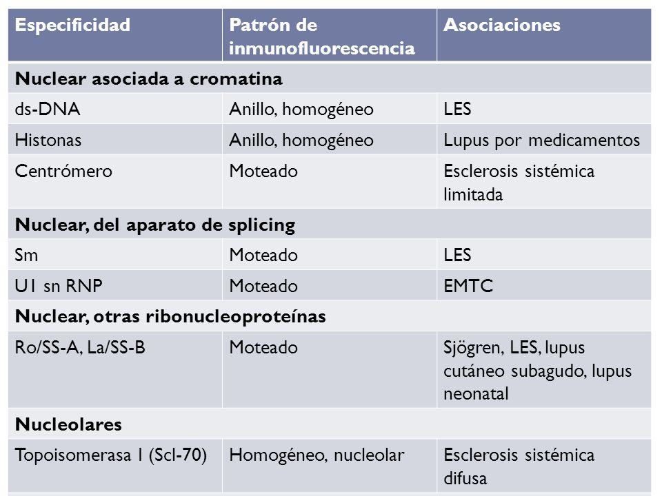 EspecificidadPatrón de inmunofluorescencia Asociaciones Nuclear asociada a cromatina ds-DNAAnillo, homogéneoLES HistonasAnillo, homogéneoLupus por med