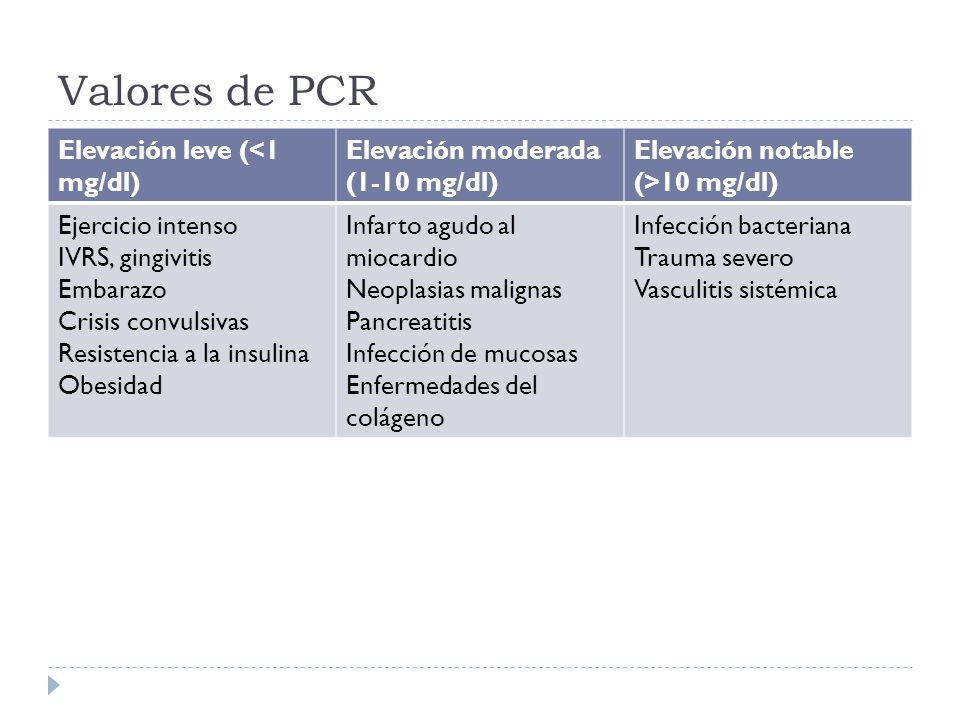 Amiloide A sérico Función no está clara Respuesta a estímulo inflamatorio Aumento en pocas horas Elevación supera a la de PCR No hay pruebas fiables de uso generalizado Información escasa sobre valores esperados