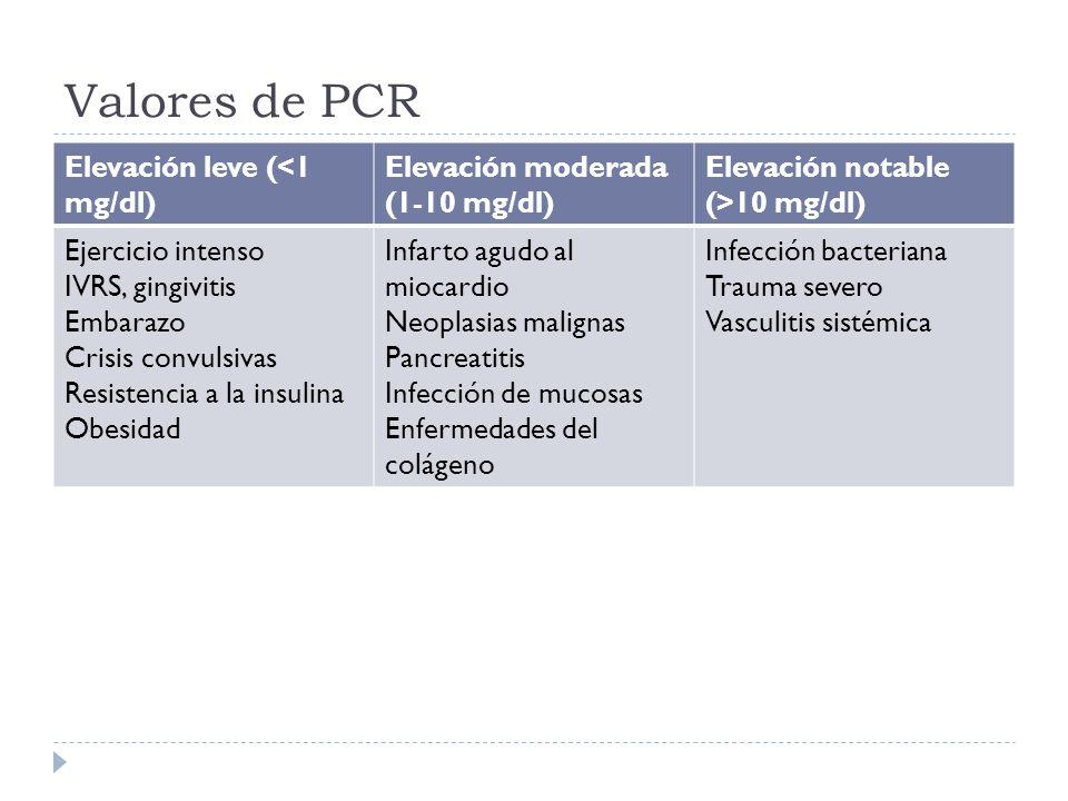 Valores de PCR Elevación leve (<1 mg/dl) Elevación moderada (1-10 mg/dl) Elevación notable (>10 mg/dl) Ejercicio intenso IVRS, gingivitis Embarazo Cri