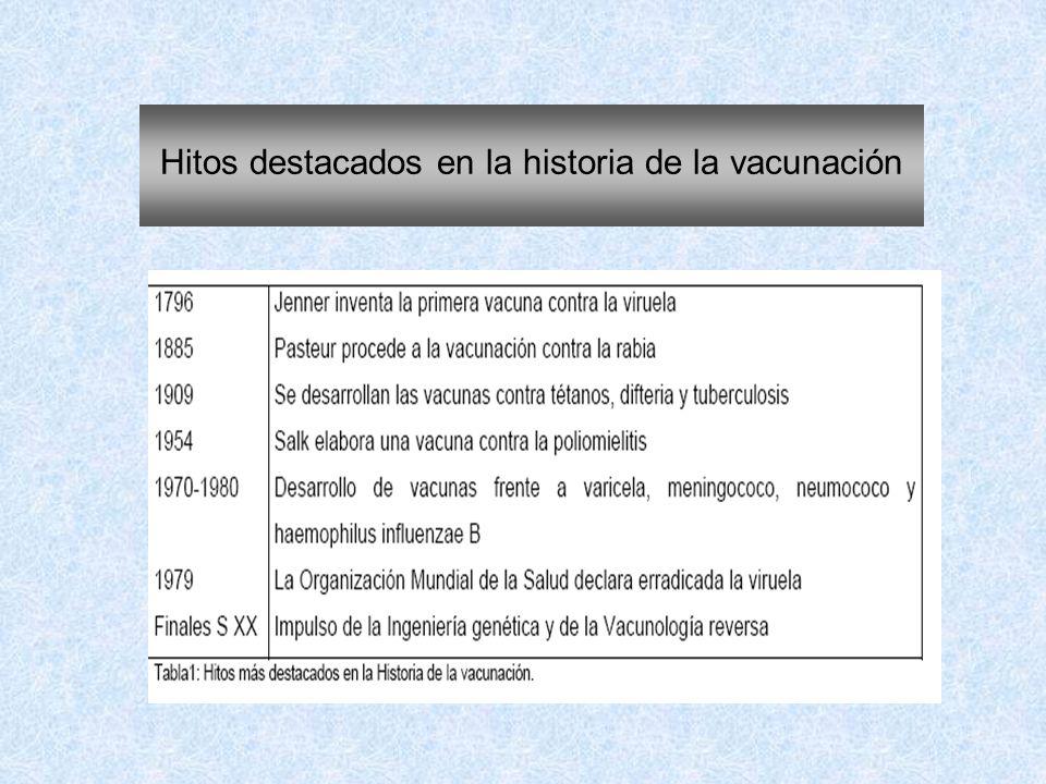 Hitos destacados en la historia de la vacunación