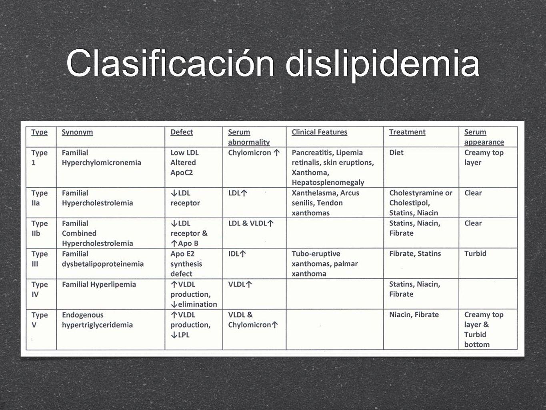 Clasificación dislipidemia