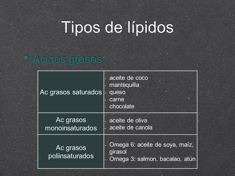 Tipos de lípidos Ácidos grasos Ac grasos saturados aceite de coco mantequilla queso carne chocolate Ac grasos monoinsaturados aceite de oliva aceite d