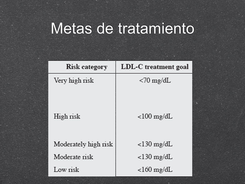 Metas de tratamiento