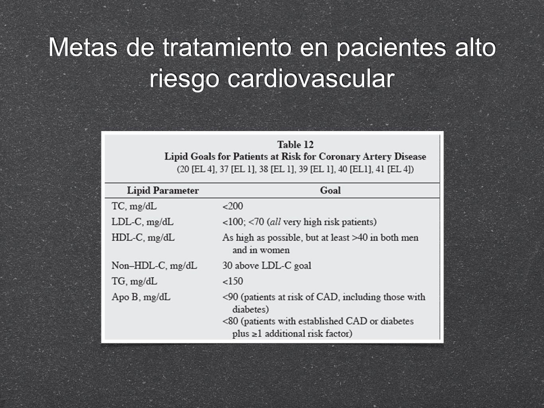 Metas de tratamiento en pacientes alto riesgo cardiovascular