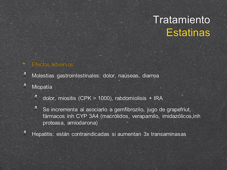 Efectos adversos Molestias gastrointestinales: dolor, naúseas, diarrea Miopatía dolor, miositis (CPK > 1000), rabdomiolisis + IRA Se incrementa al aso