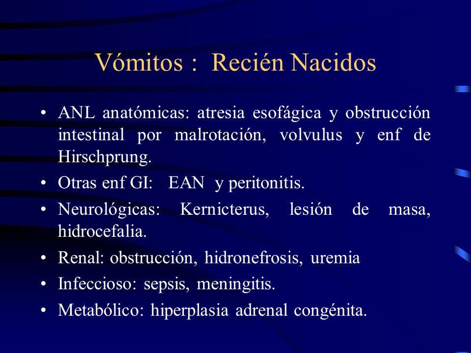 Patológicos Edad Obstrucción ??? Enf. extraabdominales : otros sig. o sx ?? Vómito (aparición, características, grado de afección, Sx GI). Diferenciar