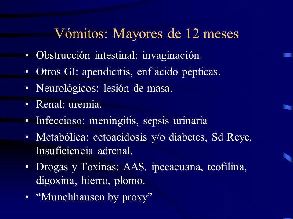 Vómitos: Infantes RGE (reflujo gastro esofágico), desórdenes de motilidad esofágica. Ruminación. Gastroenteritis. Estenosis pilórica, invaginación, he