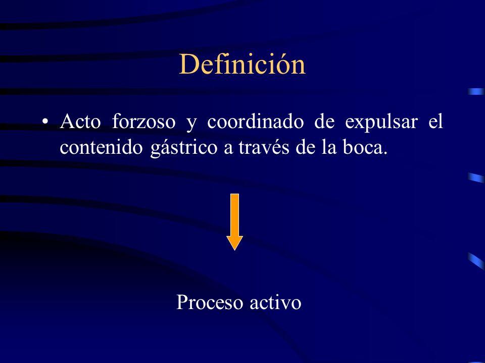 VÓMITOS DEL LACTANTE Dr. Félix Angel Vargas Jiménez Medicina - 4 U.C.R. H.N.N. - 2009 -