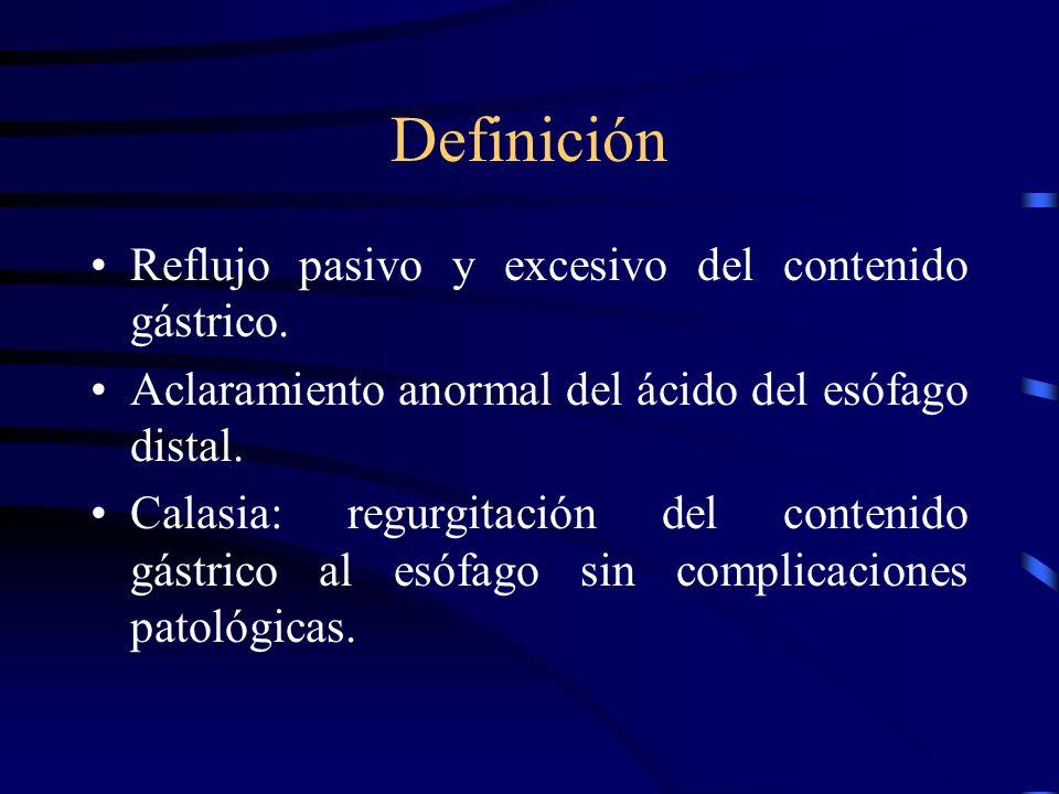 Reflujo Gastroesofágico Definición Generalidades Etiología Clínica Diagnóstico Tratamiento