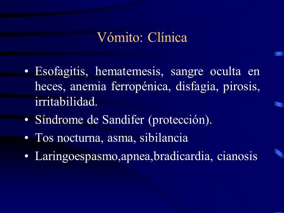 Clínica Aparición en primeras semanas hasta 6 meses edad. Disminuye luego de esto 2/3 pte con vómitos en escopetazo por piloroespasmo. Pueden asociar