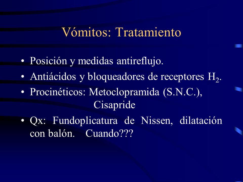 Diagnóstico H.C. + E.F. Esofagograma o serie GI alta (anatomía). PH metría Gammagrafía con Tc 99 m (función). Endoscopía + Biopsia del esófago. Manome
