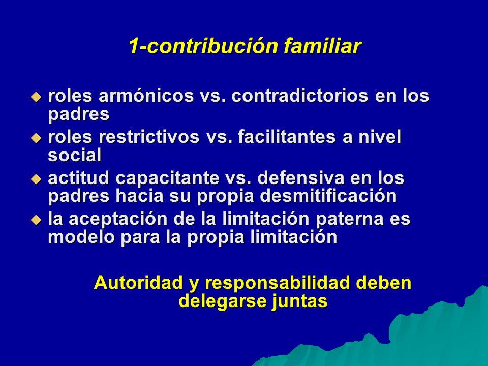 1-contribución familiar roles armónicos vs.contradictorios en los padres roles armónicos vs.